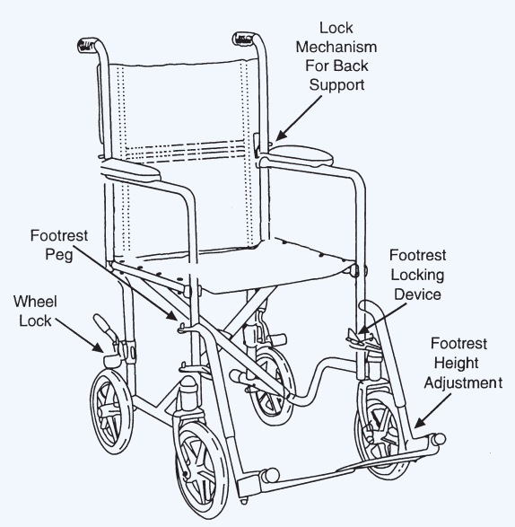 economy steel transport chair by drive e7e