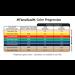 Color Code Progressive Levels