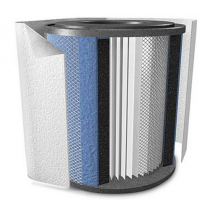 Filter Replacement for Carbon Air Purifier 1000 for Pet Allergen
