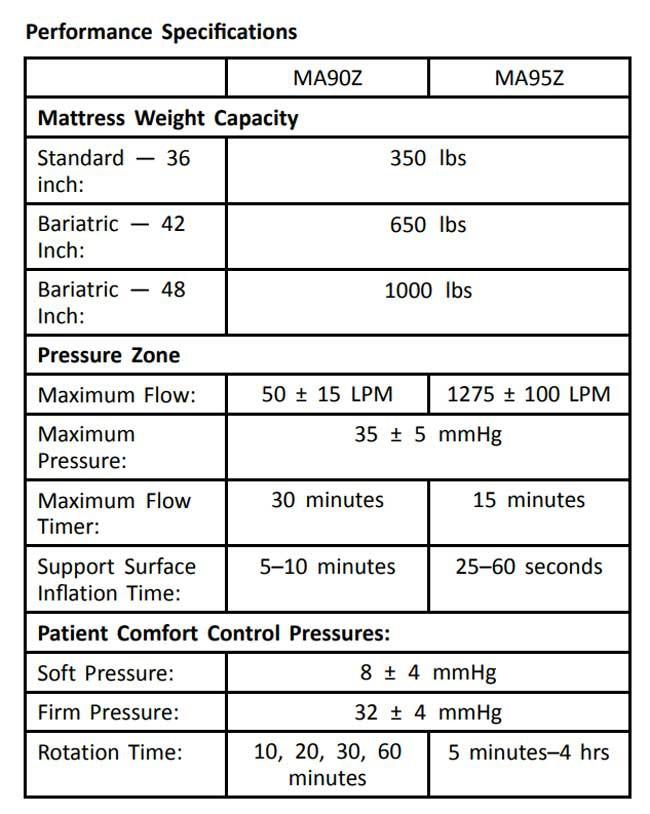 Microair Lateral Rotation Mattress Invacare Ma95z