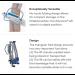 Hoyer Advance Professional Patient Lift Features