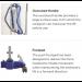 Hoyer Advance Patient Lift Features