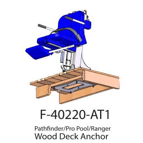 pool lift anchors and spa lift anchors for aqua creek products cf4