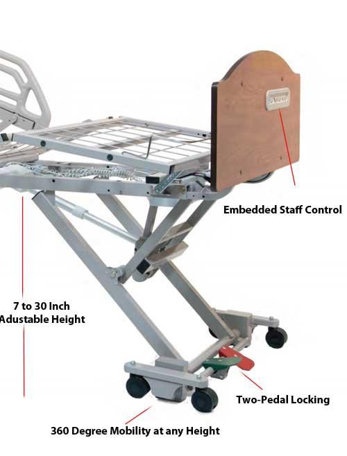 Zenith 9000 Bed Bundle  Full Electric  LTC  Graham