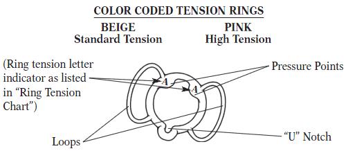 Penis tension band