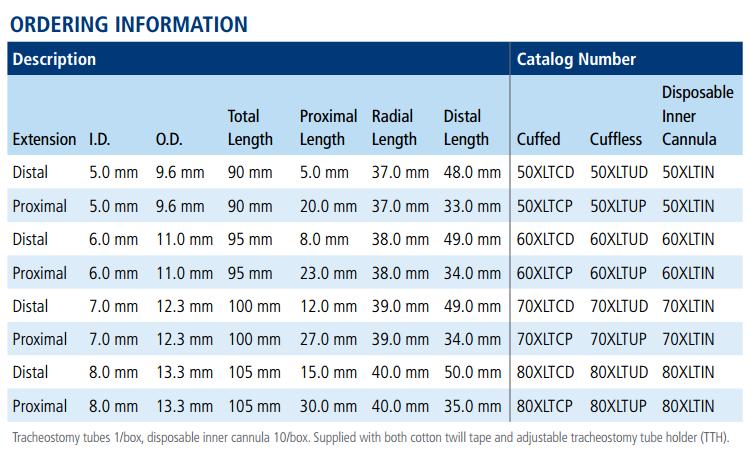 Shiley Xlt Extended Length Cuffed Inner Cannulas