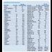 XLeu Maxamum Nutrition Data