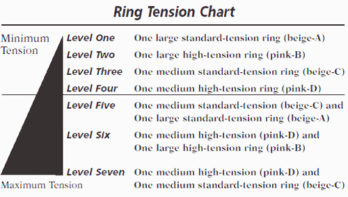 Erecaid Tension Bands By Timm Osbon Vitality Medical