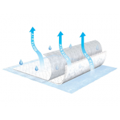 TENA AIR FLOW Disposable Underpad