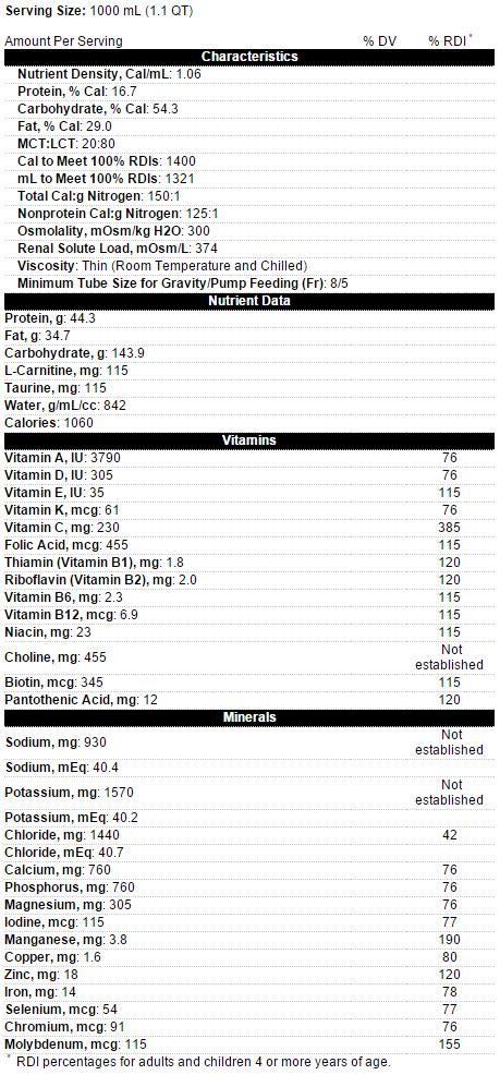 Osmolite 1 Cal Isotonic Nutrition Abbott