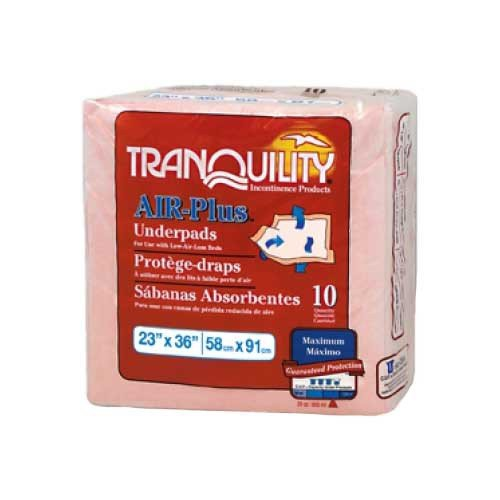 Tranquillity AIR Plus Underpad