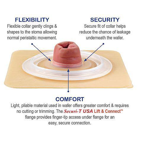 Genairex Securi-T USA Flex & Form Collar Wafer System