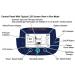 Tri Pulse Flowtron Compression Pump Controls