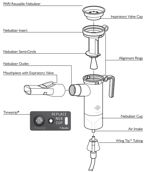 Pari Respiratory Pari Lc Plus Reusable Nebulizer Set 22f81