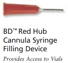 how to wear a cannula