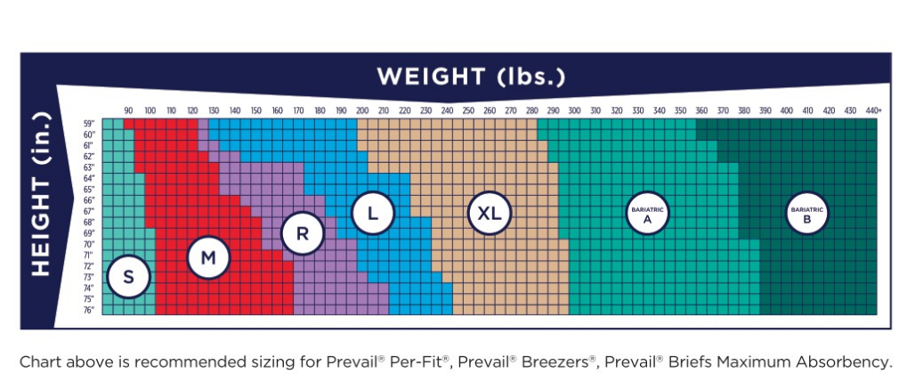Prevail Size Chart