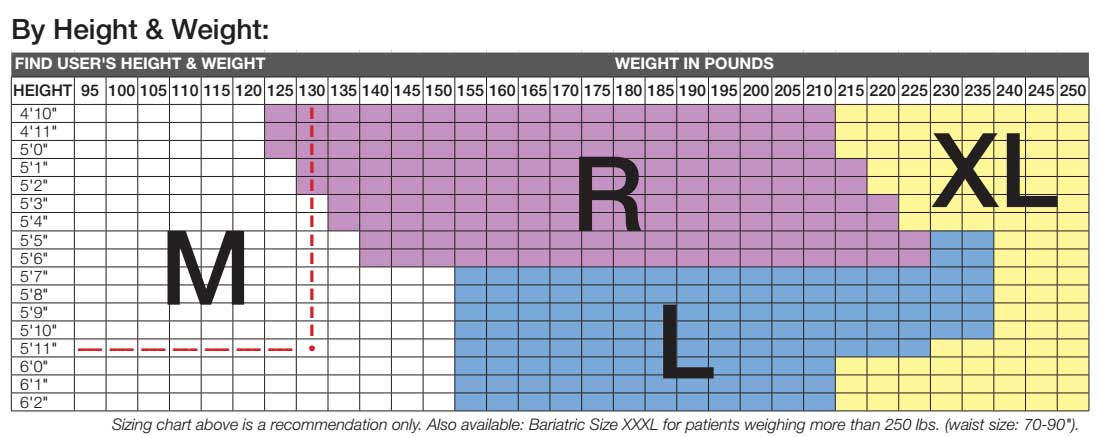 Fit Right Sizing Chart by Height and Weight