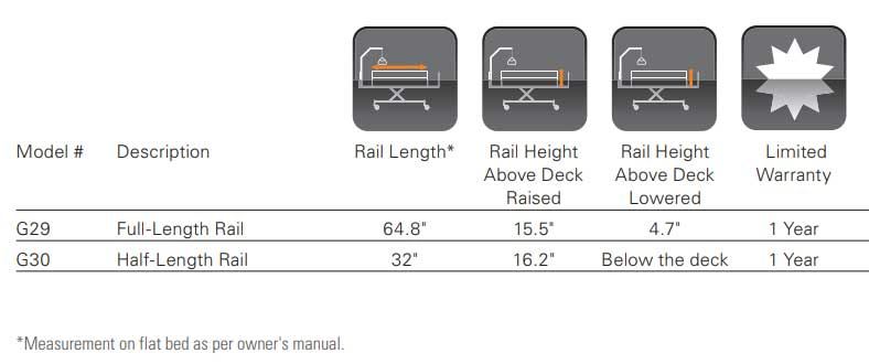 Bed Rail Comparison Chart