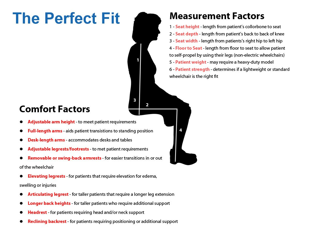 Factors for the Best Power Wheelchair Fit