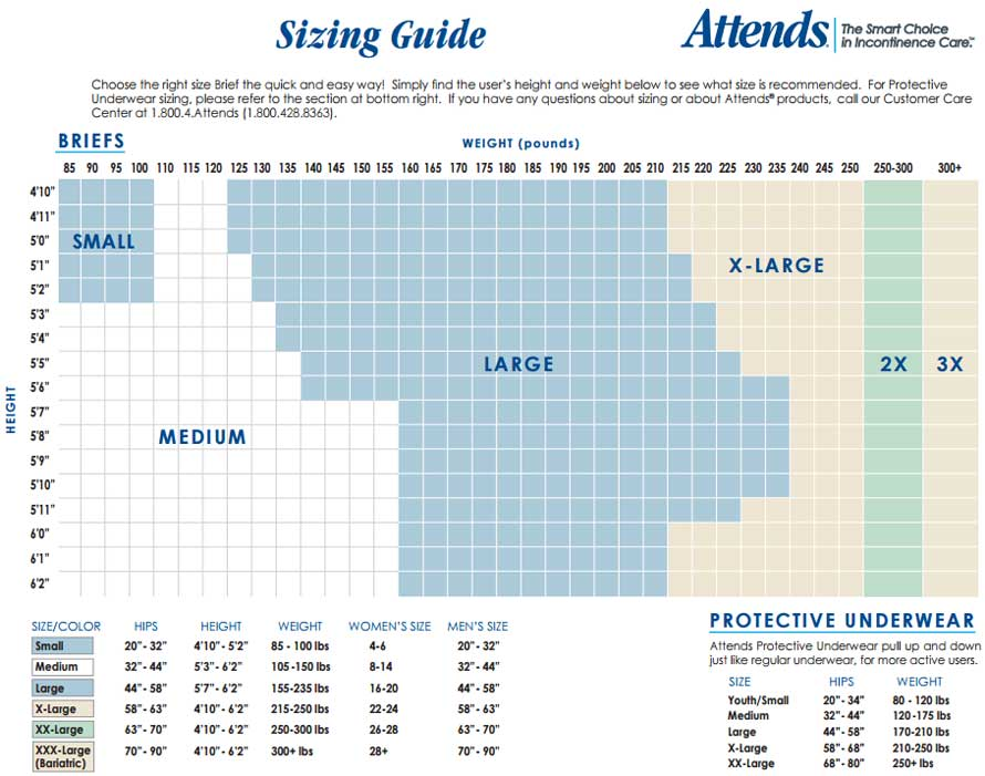 Homecare Sizing Chart