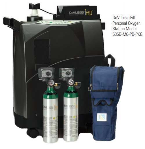 DeVilbiss iFill Personal Oxygen Refill Station