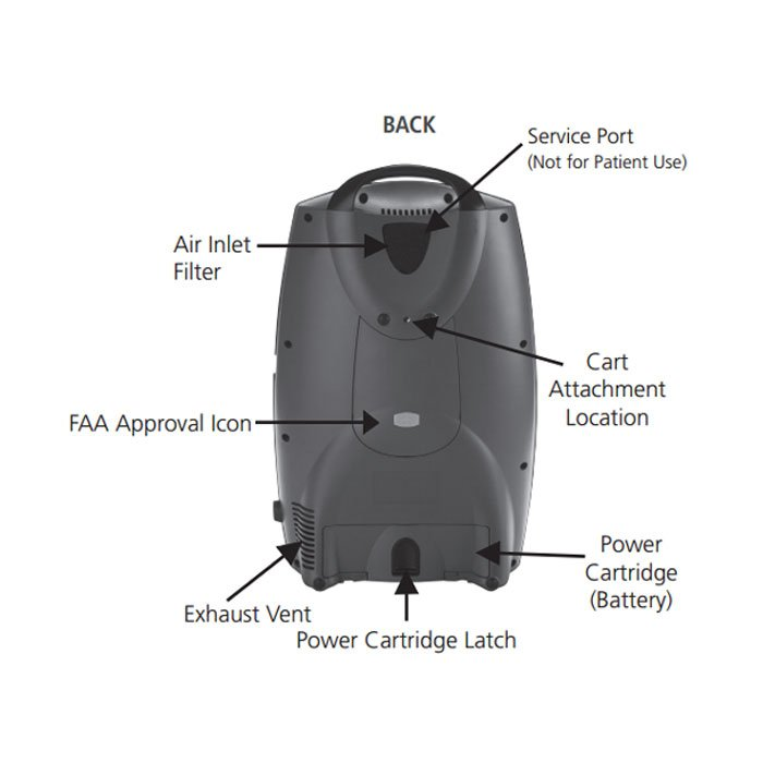 Eclipse 5 Additional Features