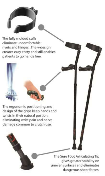 Forearm Crutches Features