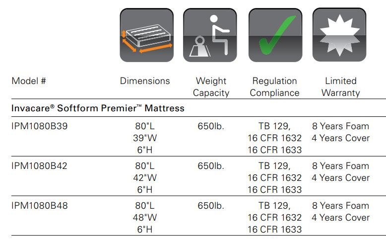Softform Premier Mattress Specifications Chart