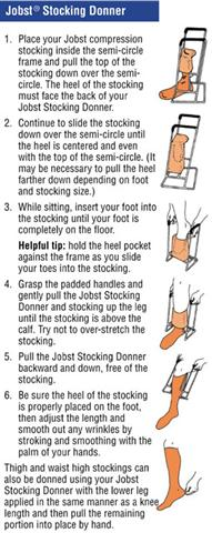 donner instructions