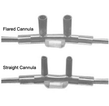 Types of Oxygen Nasal Cannula