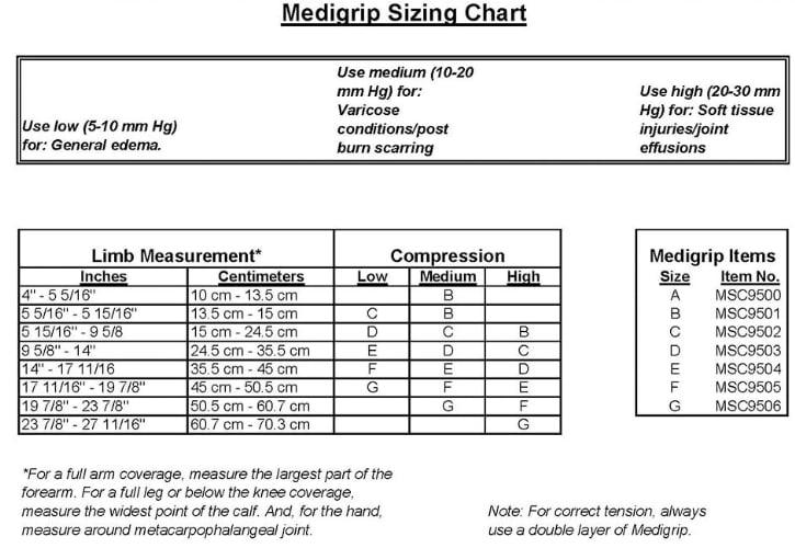 Medigrip Sizing Chart