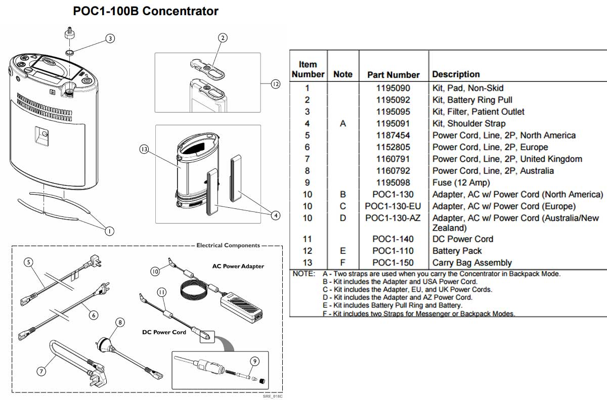 poc1-100b Parts Diagram