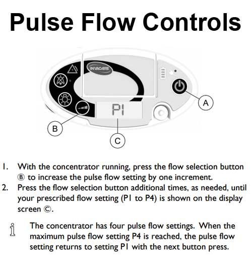 Pulse Flow Settings
