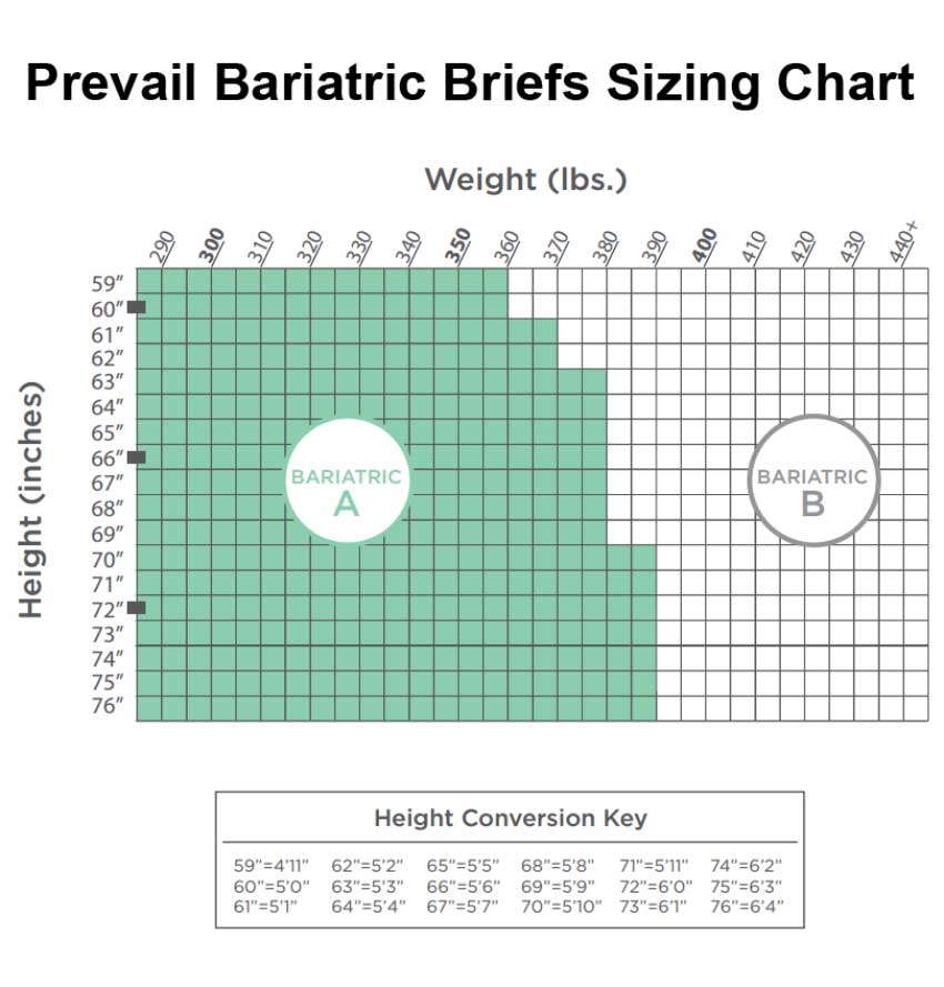Bariatric Sizing Chart