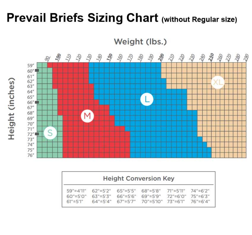 Briefs Sizing Guide - Without Regular Size