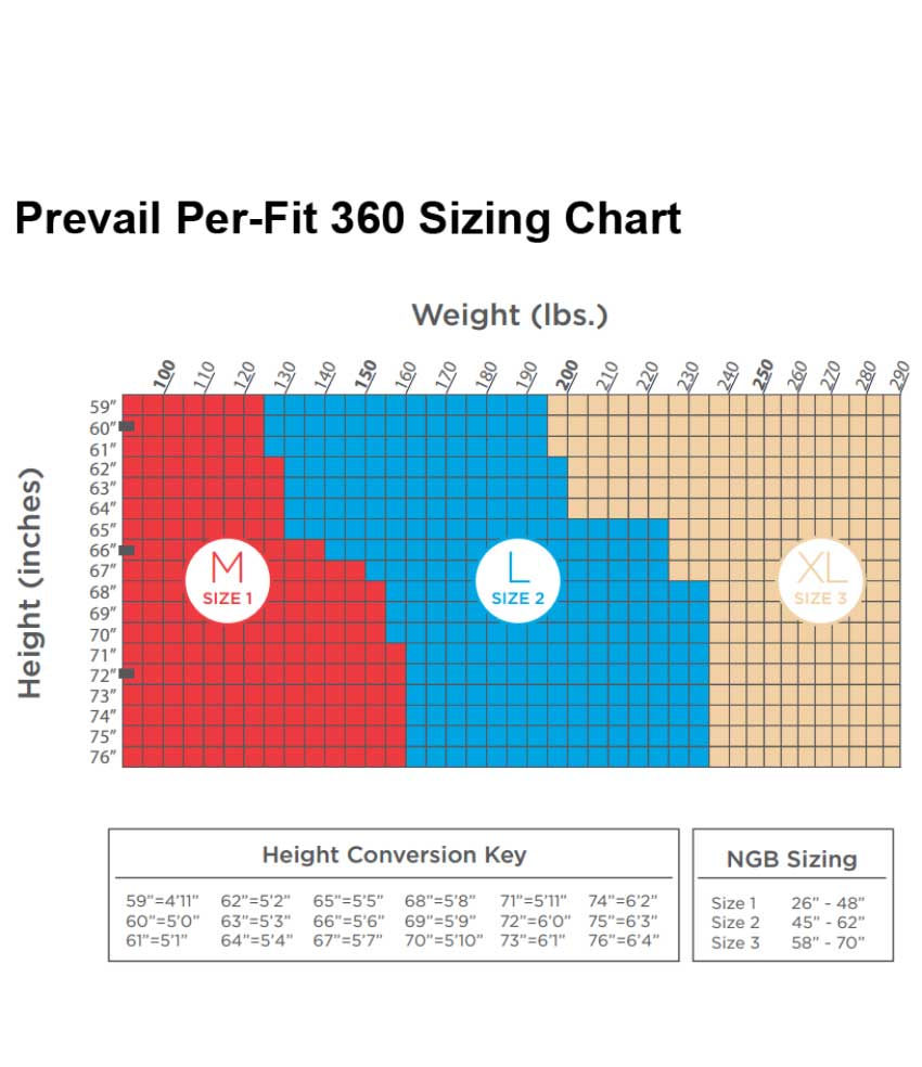 Per-Fit 360 Sizing