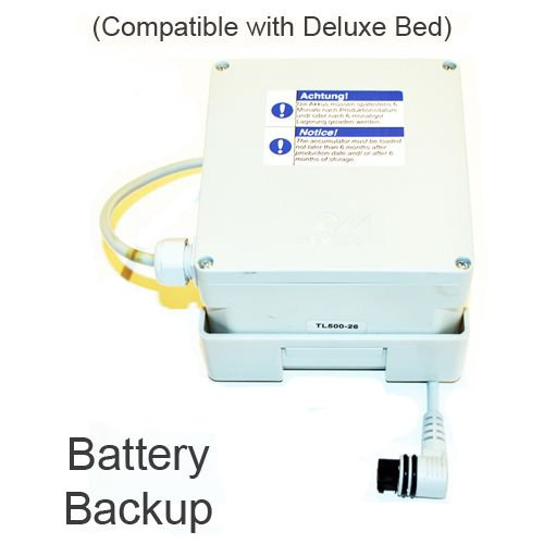 Battery Backup for 902 Beds