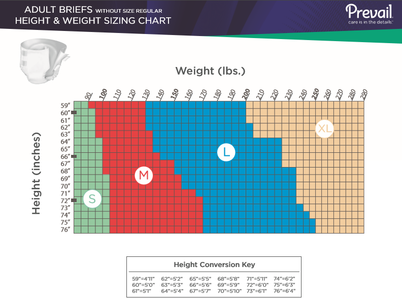 Prevail Breezers Adult Briefs Height/Weight Chart