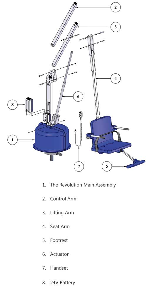 Pool Lift Components