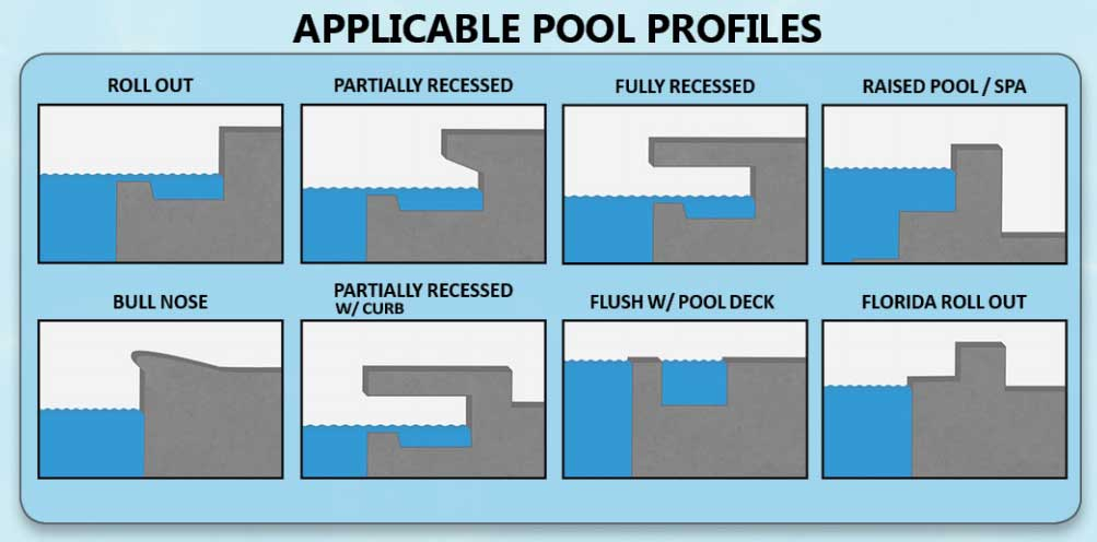 Pool Applications Chart