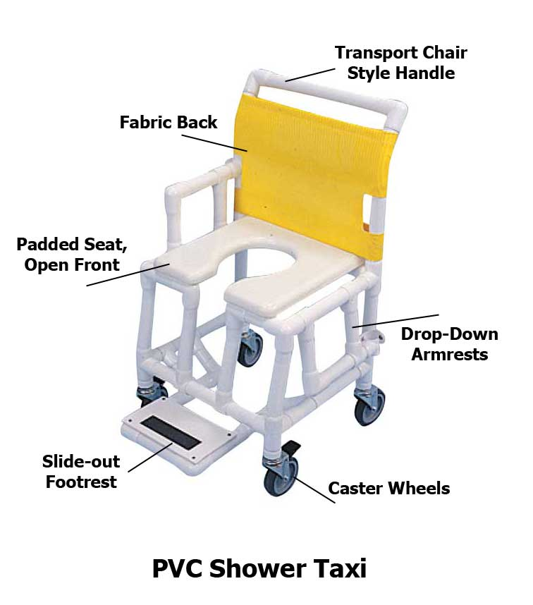 PVC Shower Taxi Wheelchair Features