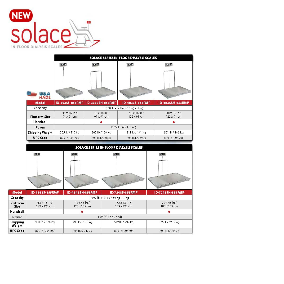 Solace In-Floor Scale Options and Comparison