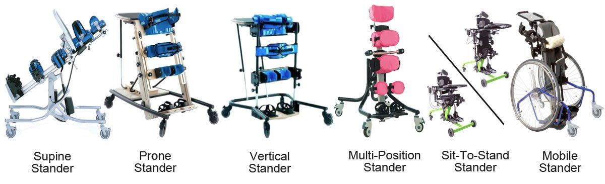 6 Most Popular Types of Standers
