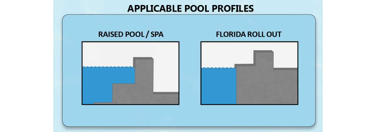 EZ Power Lift Pool Profile
