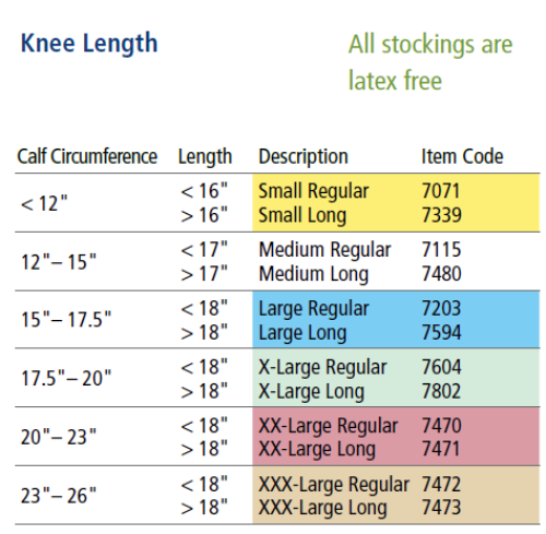 Knee Length Sizes and Dimensions