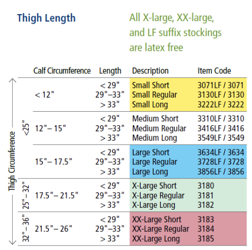 Thigh Length Sizes and Dimensions