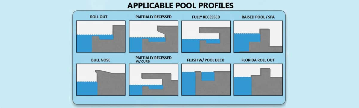 Titan Pool Lift Profiles