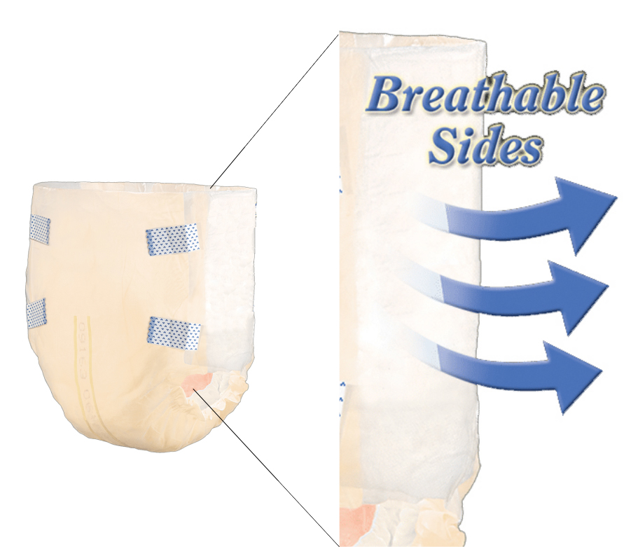 Breathable Sides