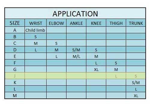 Application Chart for Tubigrip J