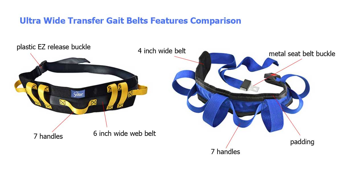 Transfer Belt Features and Comparison